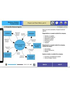 Business Analysis Fundamentals eLearning Course 1